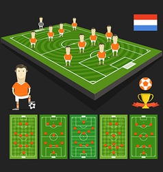 Soccer world cup team presentation Holland team vector image