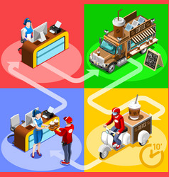 food truck coffee cafe home delivery isometric vector image vector image