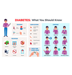 diabetes infographic set vector image