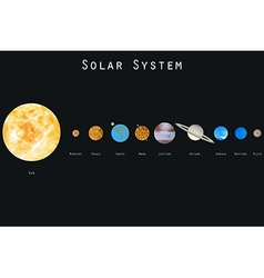 The planets of the solar system vector image