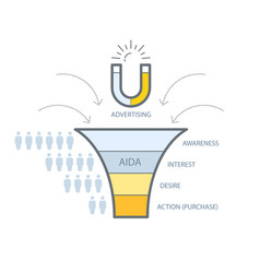 Purchase funnel or conversion funnel marketing vector