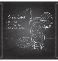 Cuba Libre on black board vector image