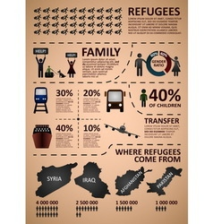 Refugee infographics vector image