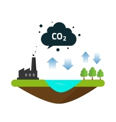 CO2 natural emissions carbon balance cycle between vector