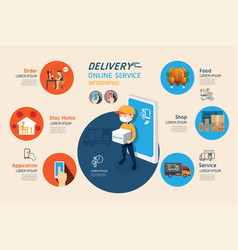 Delivery online service on app mobile vector