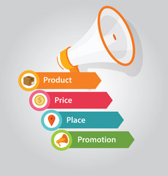marketing mix 4p product price people promotion vector image