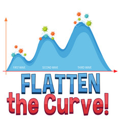 flatten curve with second wave graph vector image
