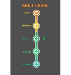 Skill Level consept vector image