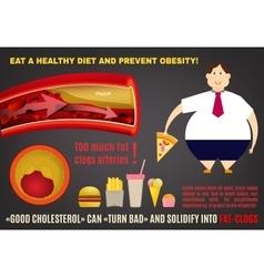 Obesity infographic vector