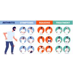 Arthritis infographic prevent rheumatoid disease vector