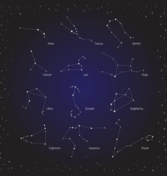 star horoscope zodiac in cosmos background vector image