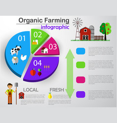 farm countryside infographic elements vector image