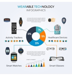 Wearable Technology Infographics vector