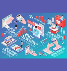 online medicine flowchart vector image