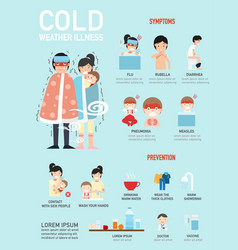 Cold weather illness infographic vector