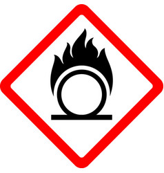 New safety symbol vector