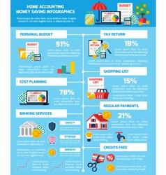 Money Saving Infographic Set vector image
