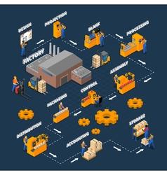Factory Workers Isometric Flowchart vector