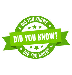 Did you know ribbon did you know round green sign vector