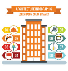 Architecture infographic concept flat style vector
