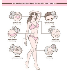 Infographic with body hair removal methods vector