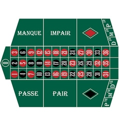 French roulette table vector image vector image