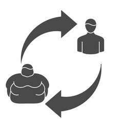 Shape classification of obesity level and vector