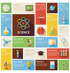 Flat Design Icons Infographic Science and vector