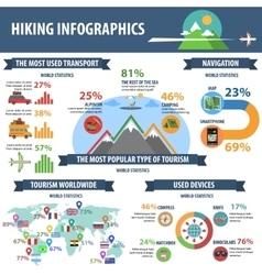 Hiking Infographics Set vector image vector image