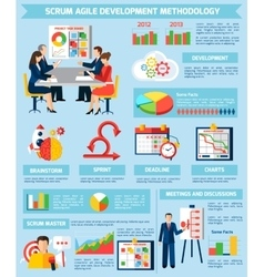 Scrum Agile Project Development Infographic Poster vector