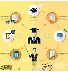 Education And Graduation Infographic vector image