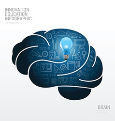 Infographic brain with light bulb flat line idea vector image