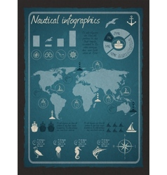 Nautical infographic set vector