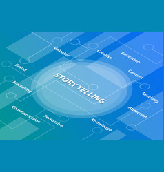 story telling concept words isometric 3d word vector image