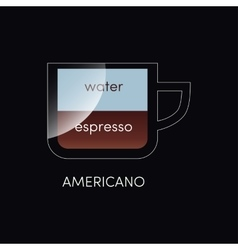 Coffee Cup Isolated vector image
