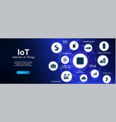internet things - iot concept banner vector image