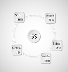 Template infographic with 5S motif light vector image vector image