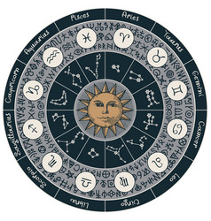 round banner with a circle zodiac signs vector image