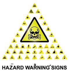 Hazard warning signs vector