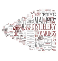 Glens whisky text background word cloud concept vector