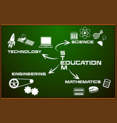 Stem education on chalkboard vector