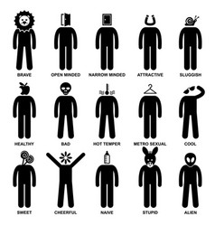 Man characteristic behaviour mind attitude vector