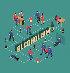 Alcoholism isometric flowchart vector