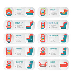 Baby car seat infographics isolated on a white vector