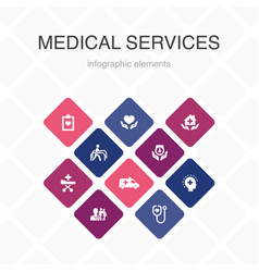 Medical services infographic 10 option color vector