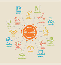 manager concept with icons vector image vector image