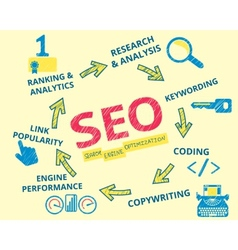 Infographic handrawn of SEO vector image