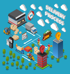 Delivery process isometric composition vector