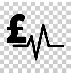 Pound pulse icon vector