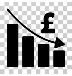 pound recession bar chart icon vector image